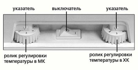 Регулировка двухкомпресспрного холодильника