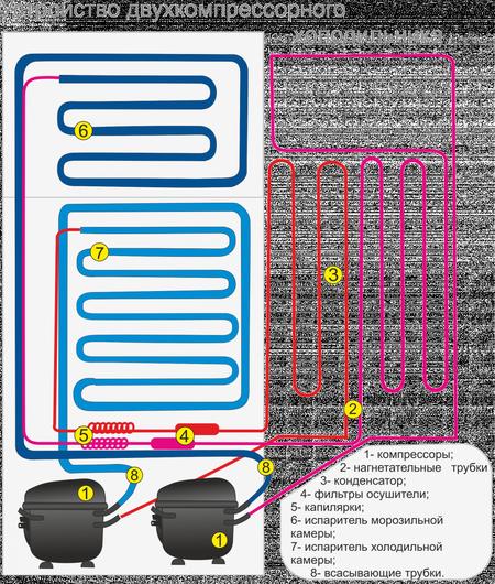 Устройство двухкомпрессорного холодильника