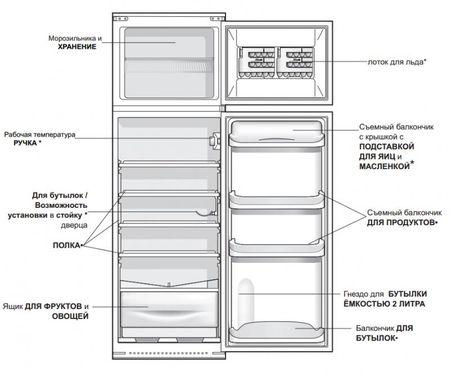 Встраиваемый двухкамерный холодильник Hotpoint Ariston BD 2922