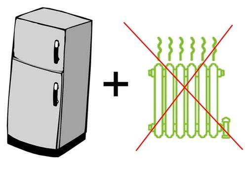 Холодильник и радиатор