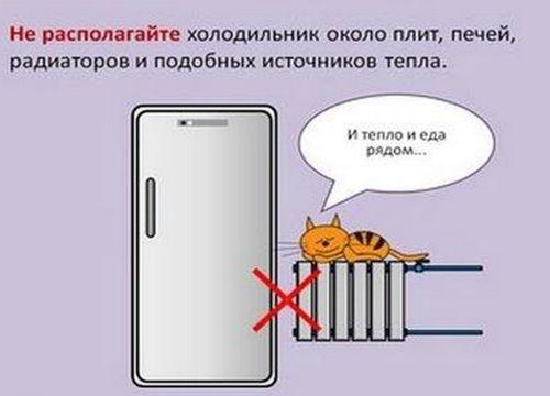 Холодильник у радиатора