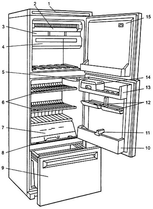 Устройство холодильника STINOL