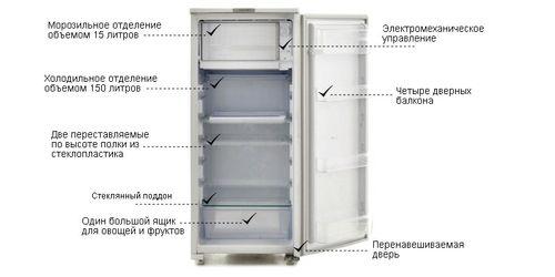 Холодильник САРАТОВ 451 характеристики