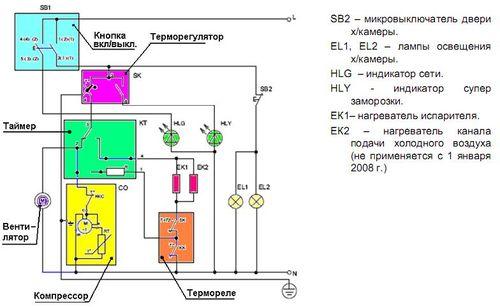 Схема холодильника с системой No Frost (FNF)