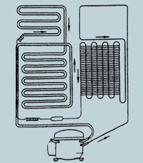 трубки дренажной системы холодильника