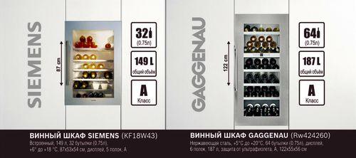 Холодильники Сименс