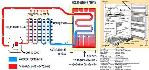 Устройство холодильного агрегата