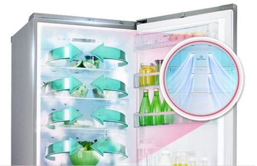 Система No frost – что это такое в холодильнике