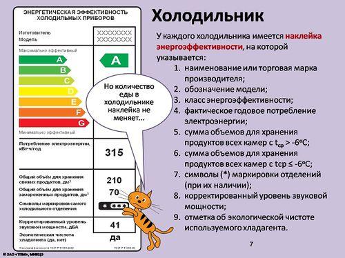 Энергоэффективность холодильника