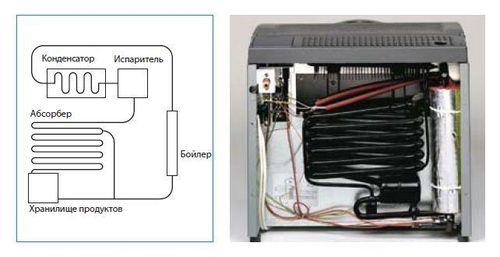 Схемы подключения оборудования к ISDN -линии Life