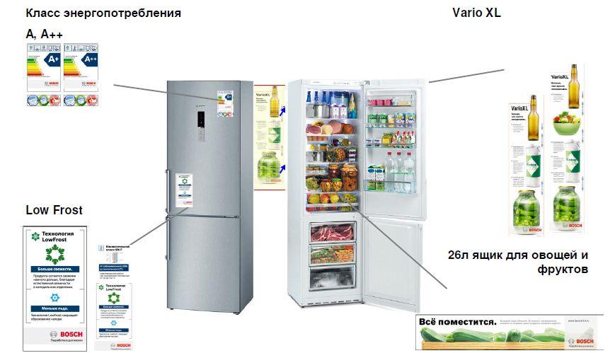 Правила расшифровки букв на маркировке холодильников