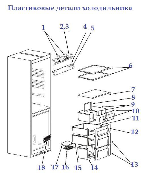 Пластиковые детали холодильника